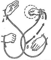 ruki-otvet