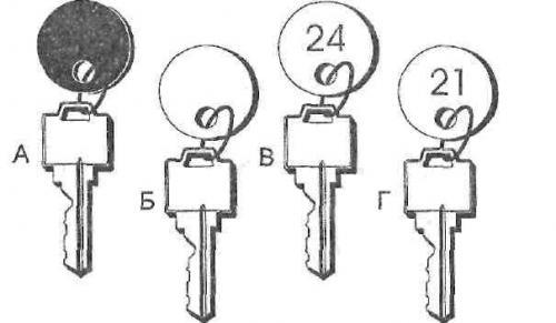 рисунок ключа: