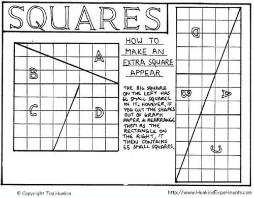 Геометрический софизм